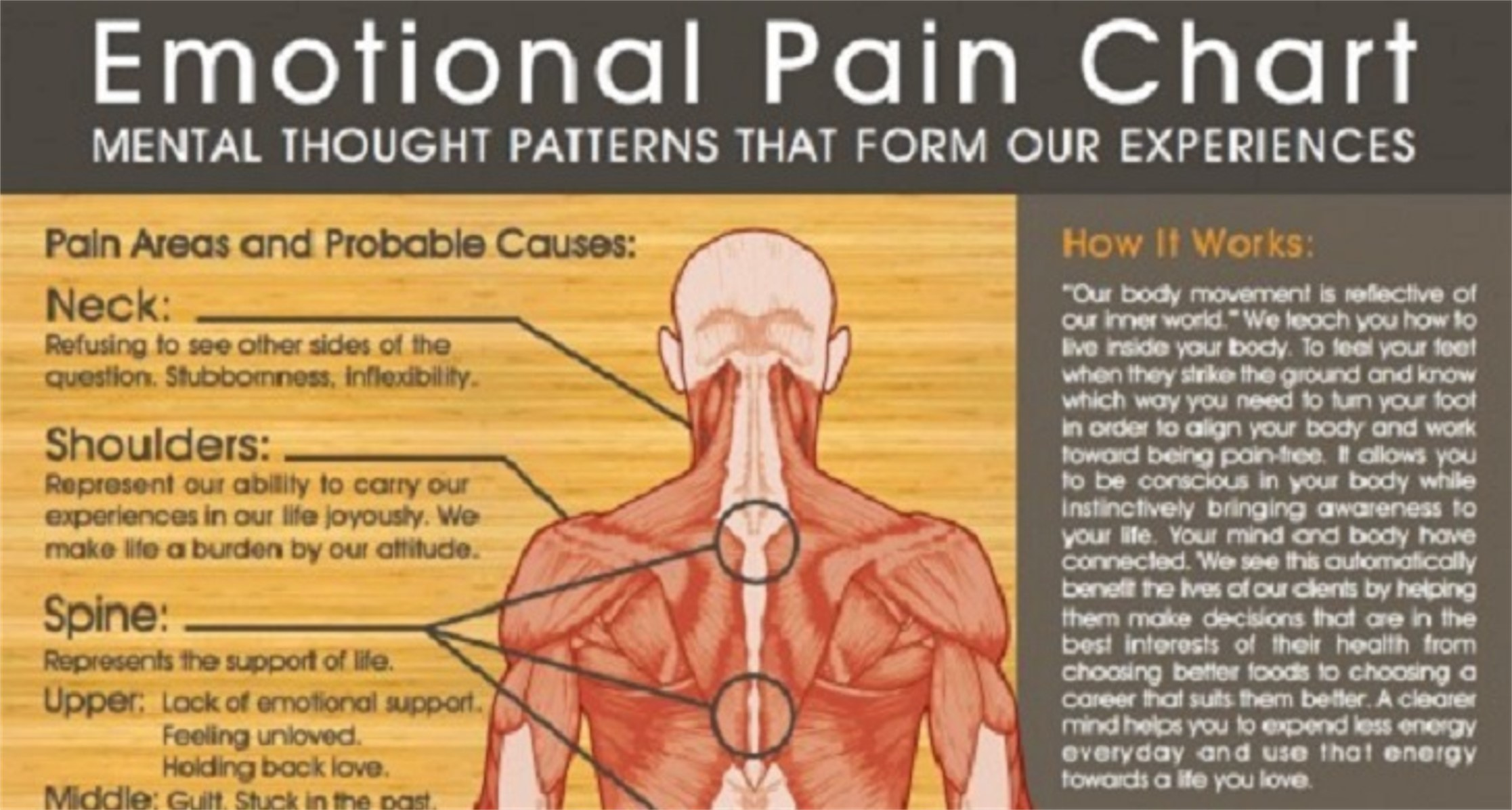 Is Natural Pain Management Effective?
